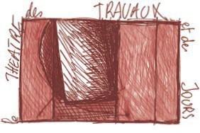 Théâtre des Travaux et des Jours